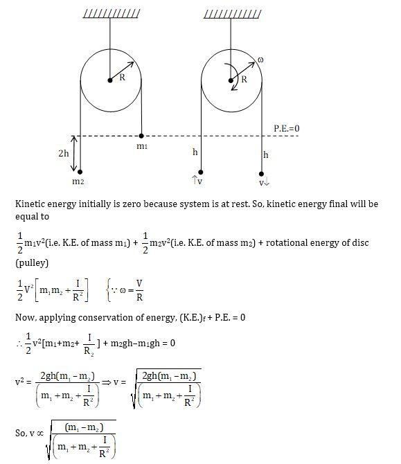 KVPY SX 2016 Physics Question 26 Solution
