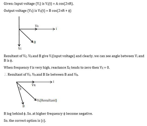 KVPY SX 2016 Physics Question 28 Solution