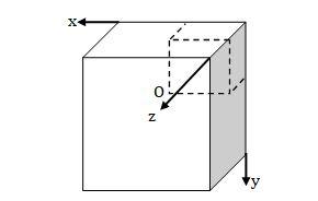 KVPY SX 2016 Physics Question 30 Solution
