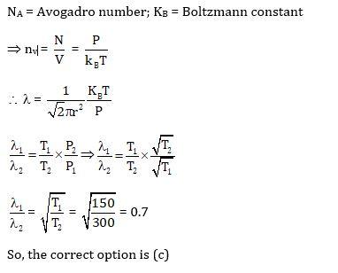 KVPY SX 2016 Physics Question 5 Solution