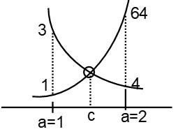 Maths Solved KVPY Paper 2016