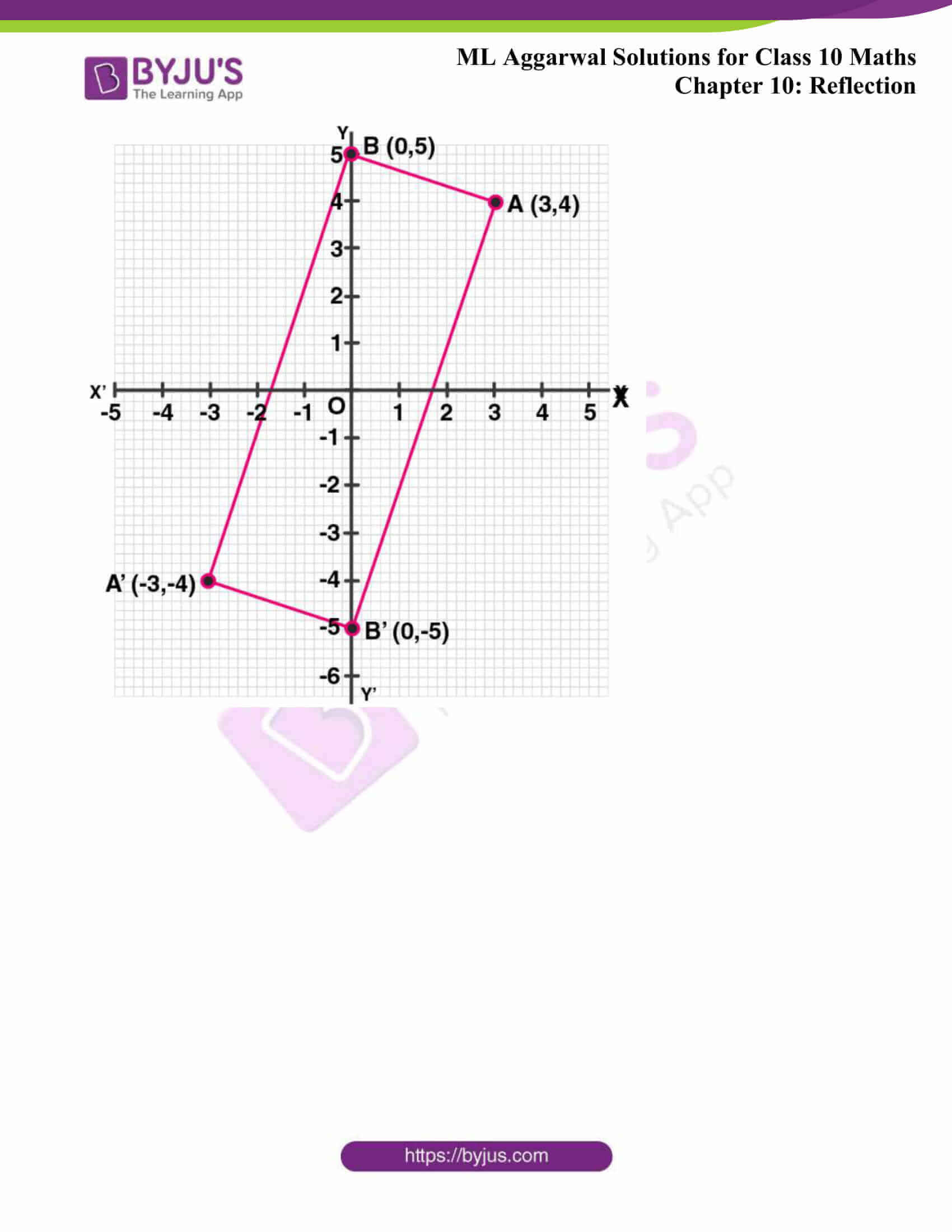 ml aggarwal solutions class 10 maths chapter 10 26