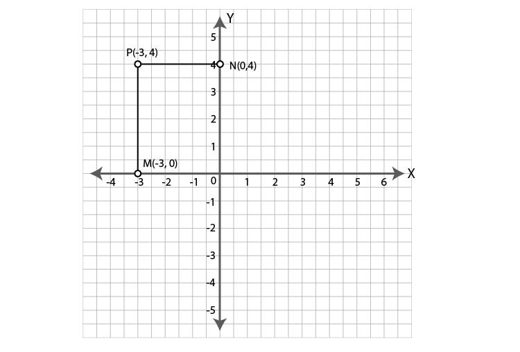 ML Aggarwal Sol Class 9 Maths chapter 19-10