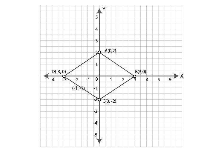 ML Aggarwal Sol Class 9 Maths chapter 19-12