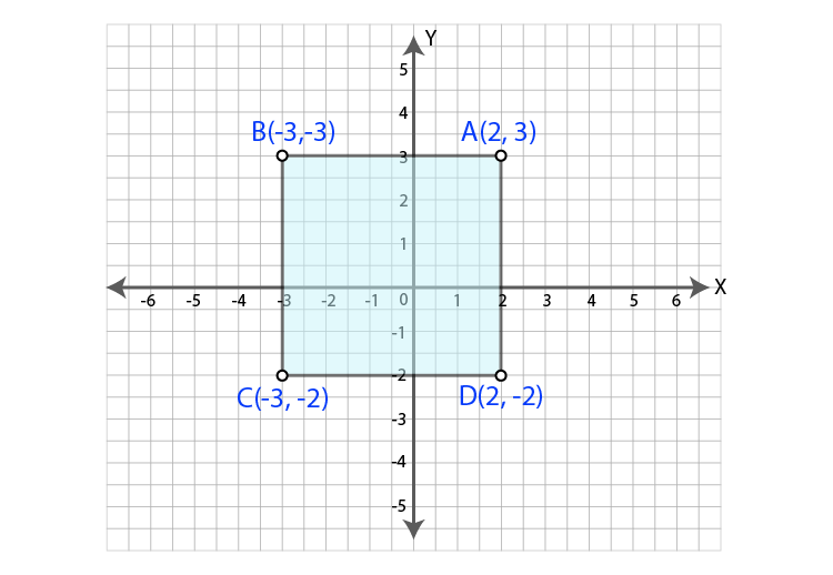 ML Aggarwal Sol Class 9 Maths chapter 19-13