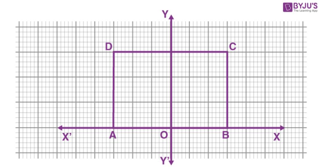 ML Aggarwal Sol Class 9 Maths chapter 19-15