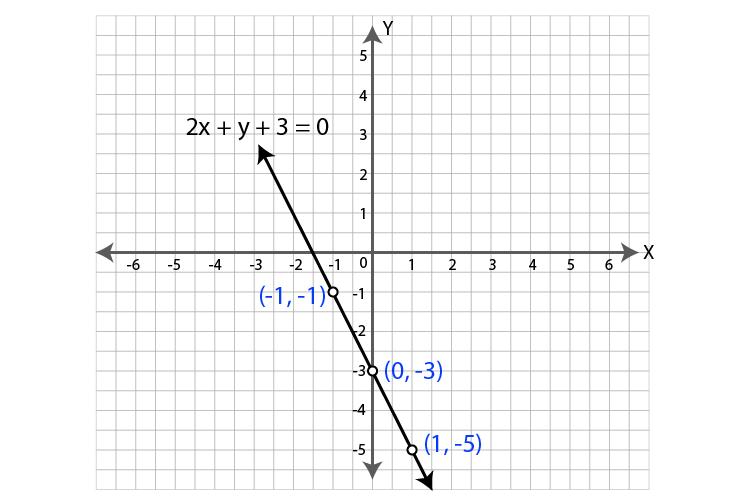 ML Aggarwal Sol Class 9 Maths chapter 19-20