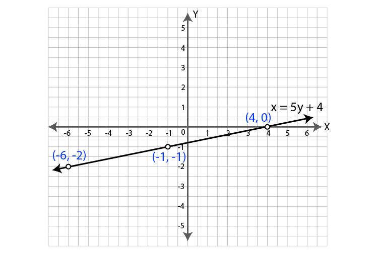 ML Aggarwal Sol Class 9 Maths chapter 19-21