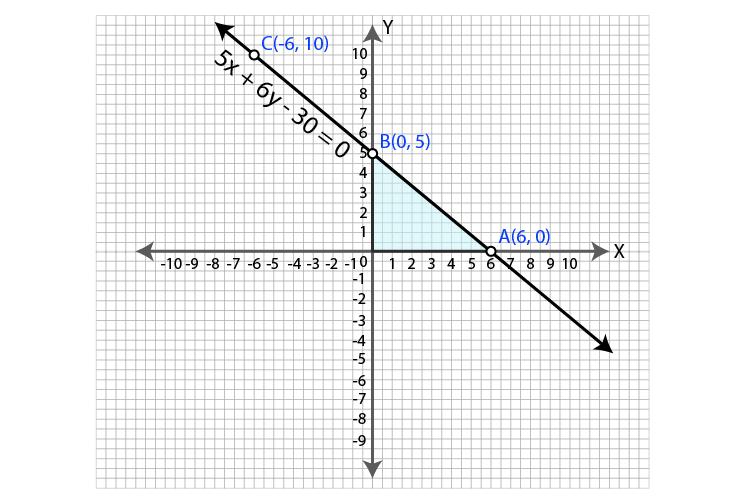 ML Aggarwal Sol Class 9 Maths chapter 19-23