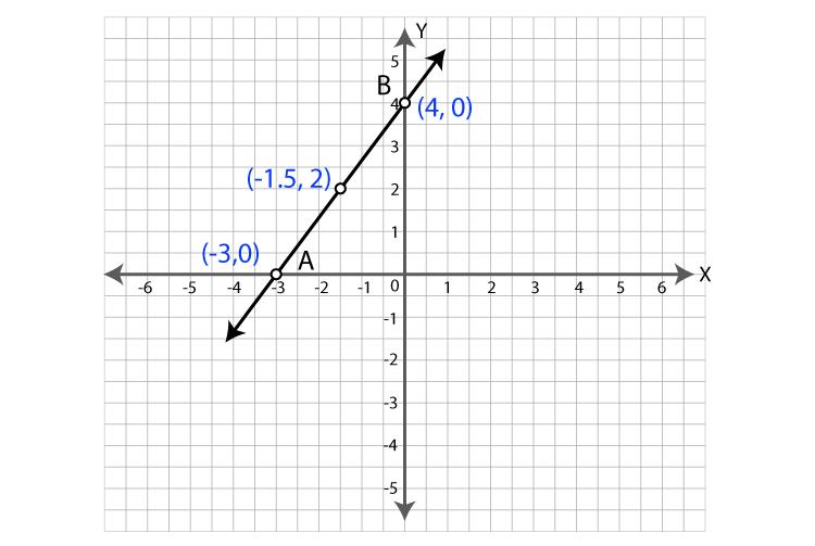 ML Aggarwal Sol Class 9 Maths chapter 19-24
