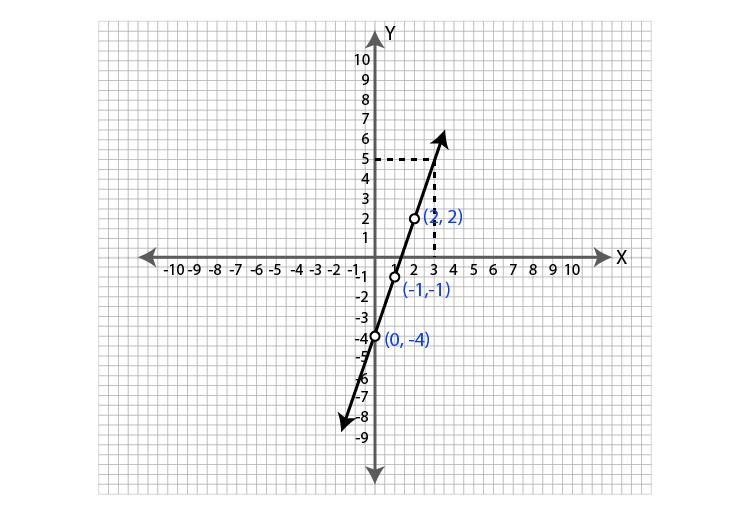 ML Aggarwal Sol Class 9 Maths chapter 19-25