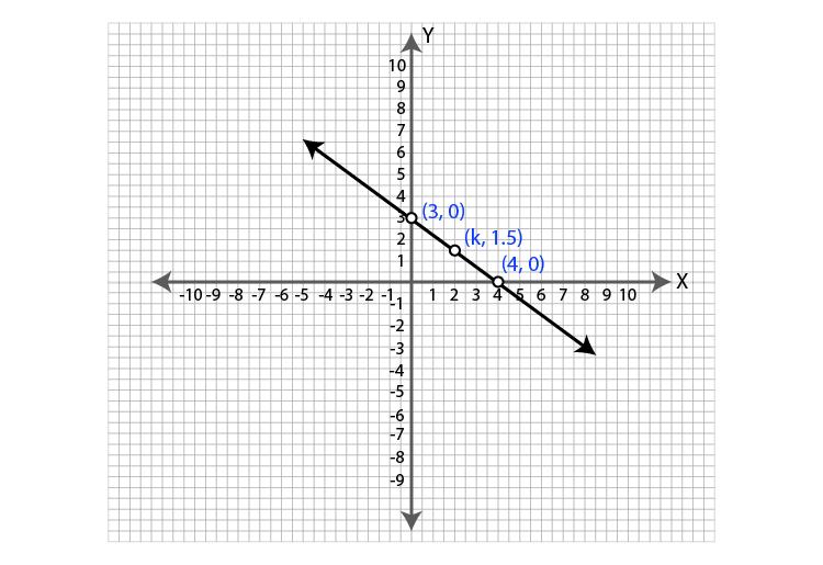 ML Aggarwal Sol Class 9 Maths chapter 19-26