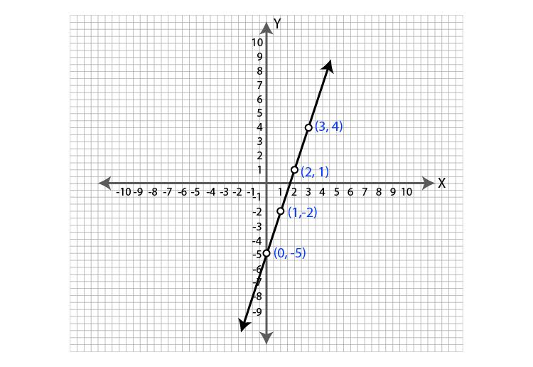 ML Aggarwal Sol Class 9 Maths chapter 19-27