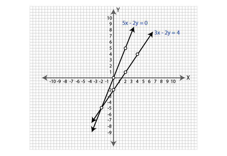 ML Aggarwal Sol Class 9 Maths chapter 19-28