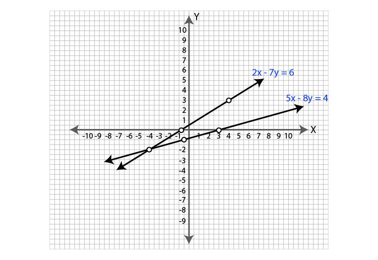 ML Aggarwal Sol Class 9 Maths chapter 19-29