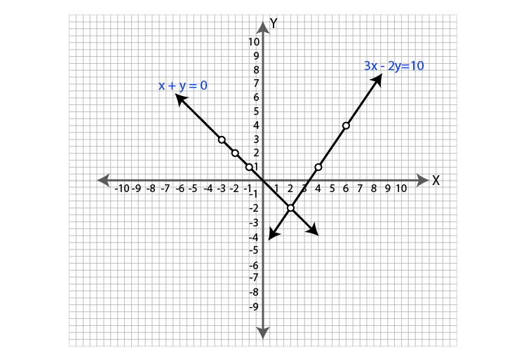 ML Aggarwal Sol Class 9 Maths chapter 19-30