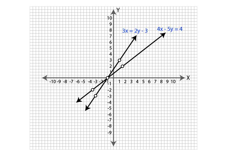 ML Aggarwal Sol Class 9 Maths chapter 19-31