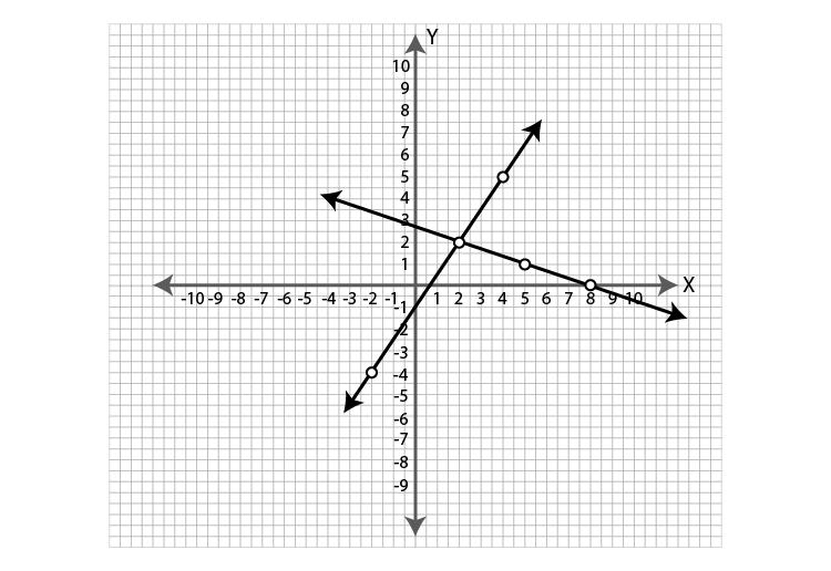 ML Aggarwal Sol Class 9 Maths chapter 19-32