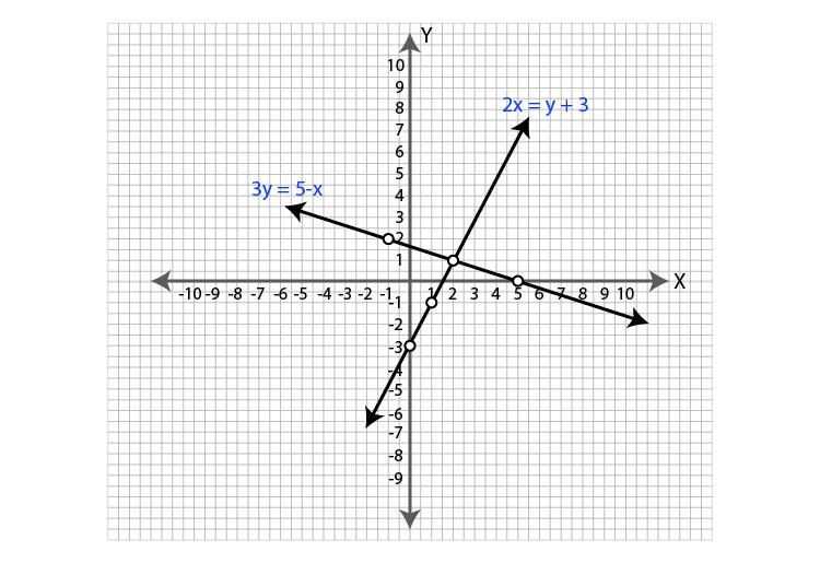 ML Aggarwal Sol Class 9 Maths chapter 19-33