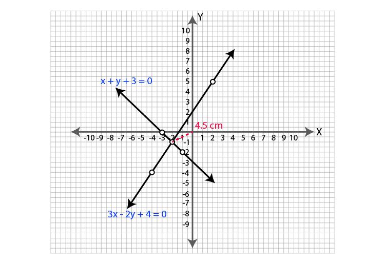 ML Aggarwal Sol Class 9 Maths chapter 19-34