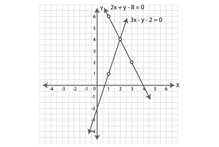 ML Aggarwal Sol Class 9 Maths chapter 19-36