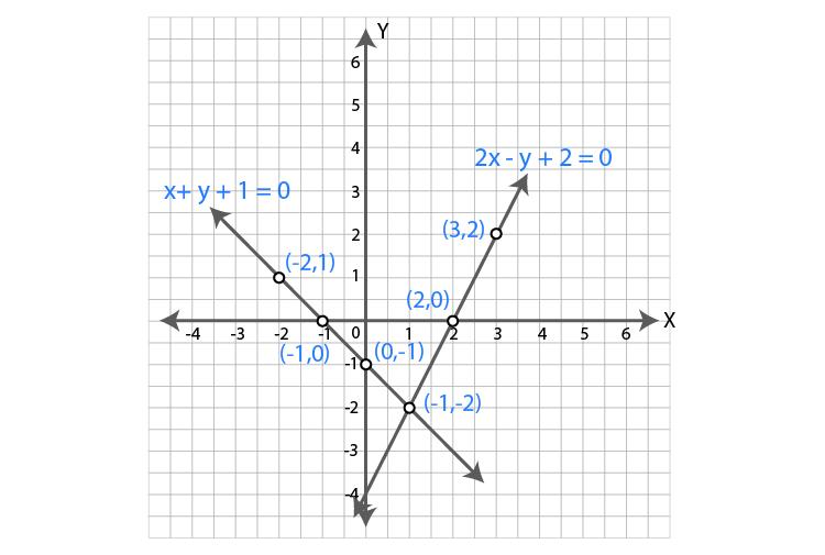 ML Aggarwal Sol Class 9 Maths chapter 19-37