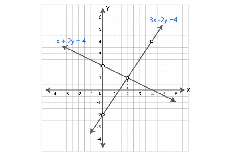 ML Aggarwal Sol Class 9 Maths chapter 19-38