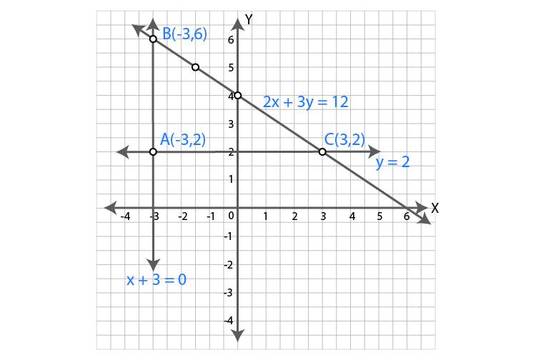 ML Aggarwal Sol Class 9 Maths chapter 19-39