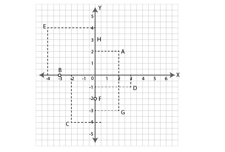 ML Aggarwal Sol Class 9 Maths chapter 19-4