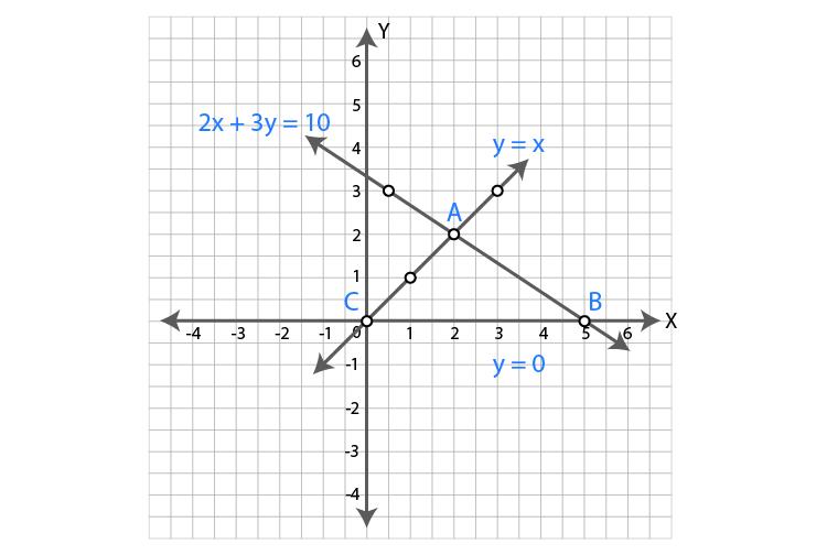 ML Aggarwal Sol Class 9 Maths chapter 19-40