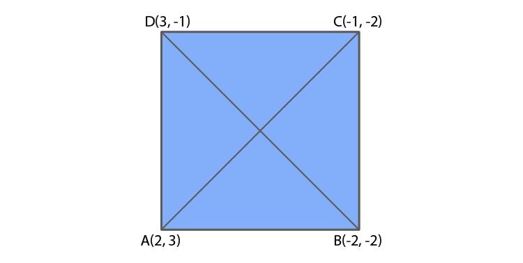 ML Aggarwal Sol Class 9 Maths chapter 19-41