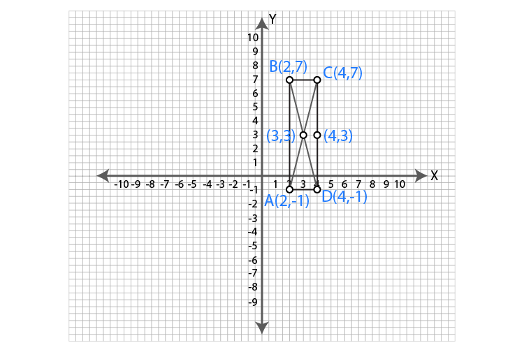 ML Aggarwal Sol Class 9 Maths chapter 19-44