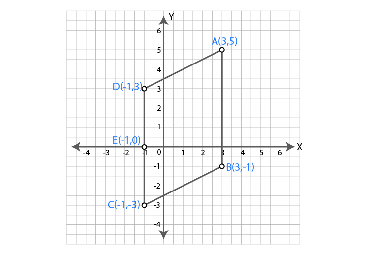 ML Aggarwal Sol Class 9 Maths chapter 19-45