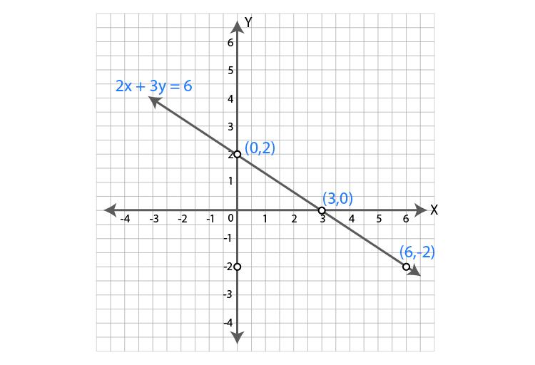 ML Aggarwal Sol Class 9 Maths chapter 19-47