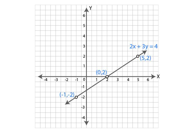ML Aggarwal Sol Class 9 Maths chapter 19-48