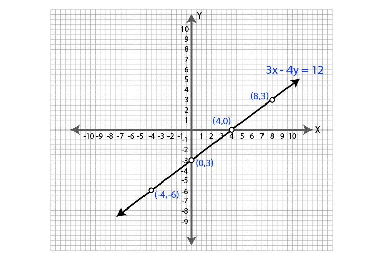 ML Aggarwal Sol Class 9 Maths chapter 19-49