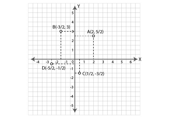 ML Aggarwal Sol Class 9 Maths chapter 19-5