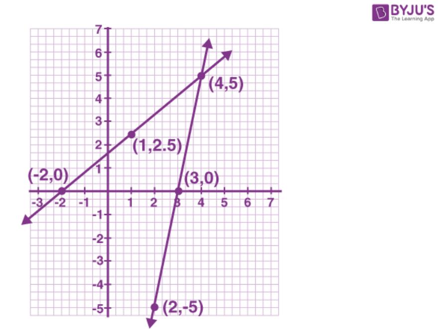 ML Aggarwal Sol Class 9 Maths chapter 19-52