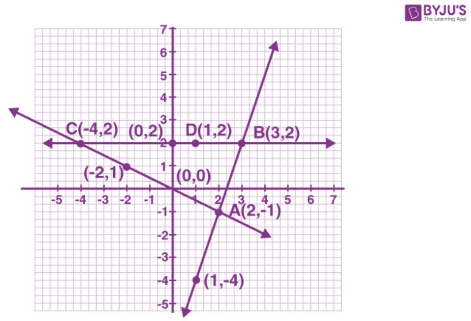 ML Aggarwal Sol Class 9 Maths chapter 19-54