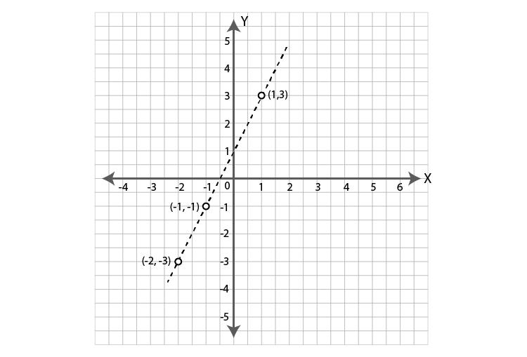 ML Aggarwal Sol Class 9 Maths chapter 19-7