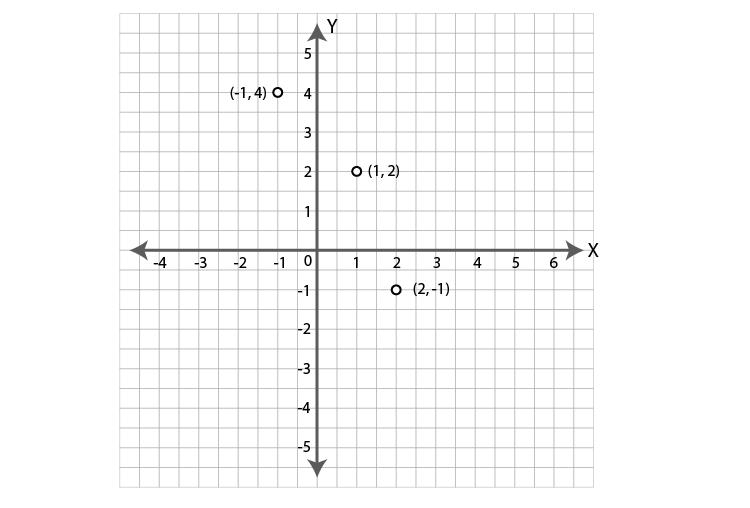 ML Aggarwal Sol Class 9 Maths chapter 19-8