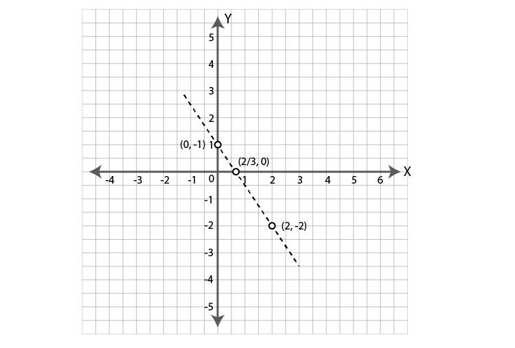 ML Aggarwal Sol Class 9 Maths chapter 19-9