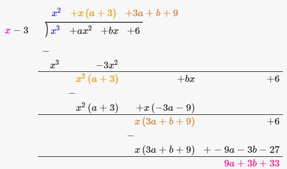 ML Aggarwal Solutions for Class 10 Maths Chapter 3 Image 16