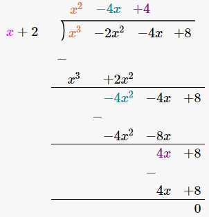 ML Aggarwal Solutions for Class 10 Maths Chapter 3 Image 24