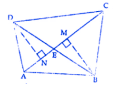 ML Aggarwal Solutions for Class 9 Chapter 10 - Image 14