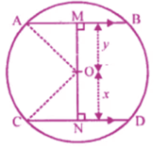 ML Aggarwal Solutions for Class 9 Chapter 15 - Image 12