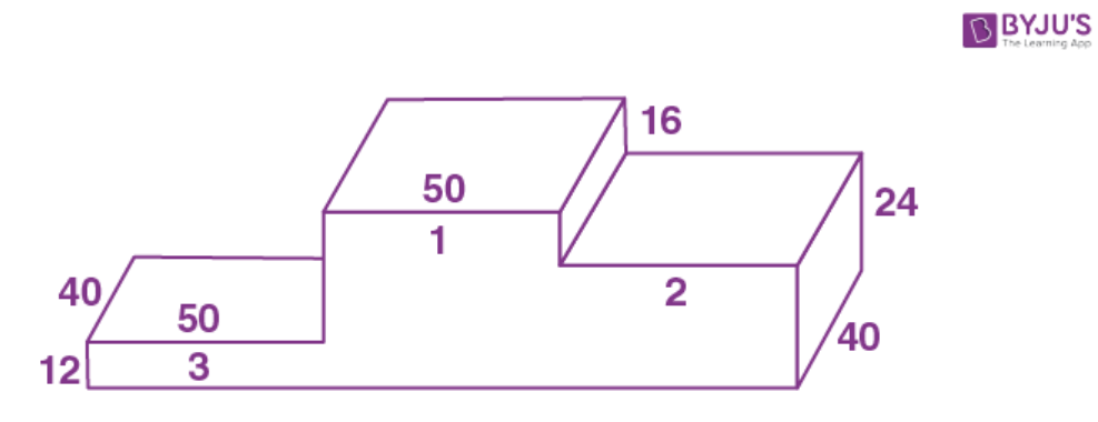 ML Aggarwal Solutions for Class 9 Chapter 16 Image 156