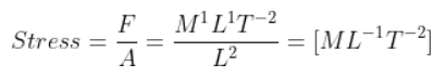 NEET 2020 Physics Paper With Solutions 4