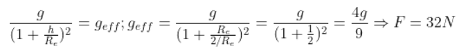 NEET 2020 Physics Paper With Solutions 48