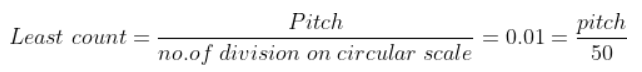 NEET 2020 Physics Paper With Solutions 5
